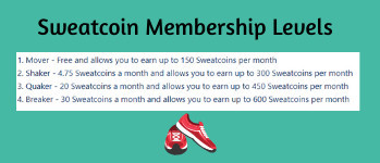 Sweatcoin Membership Levels