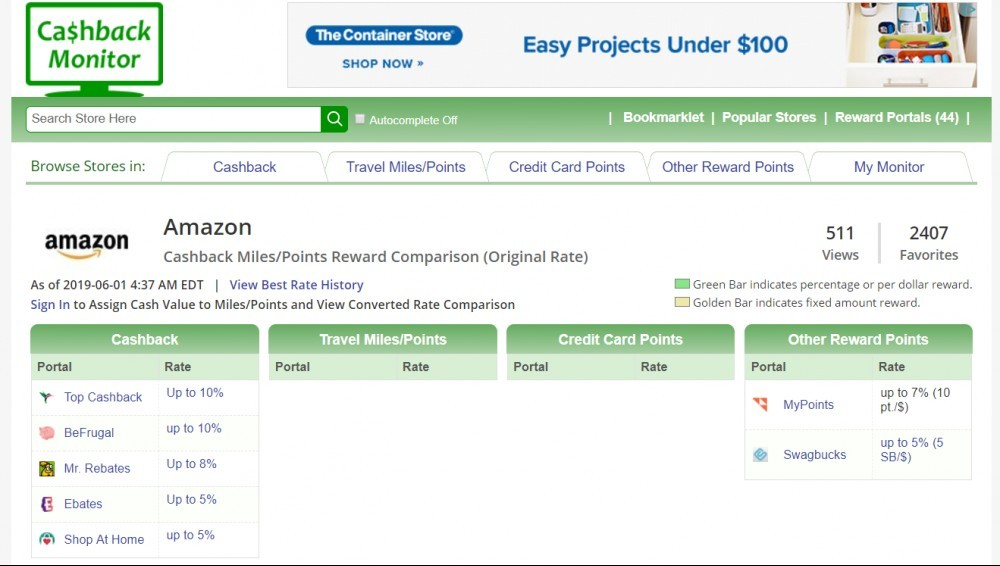 Cashback Monitor - Sample Comparison of Amazon Rebates by Portal