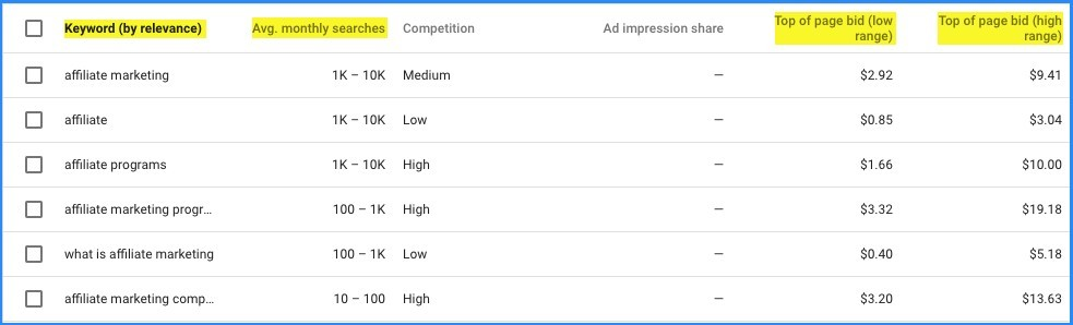 Best Free Keyword Search Tool | Google Keyword Planner #2