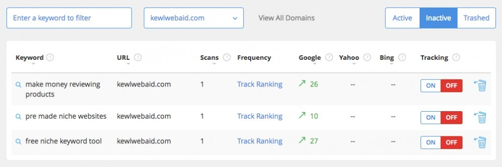 Site Rank Feature