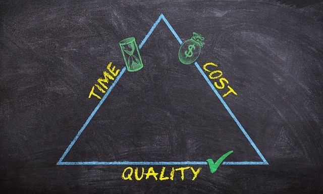 time, quality, and cost of outsourcing for your business