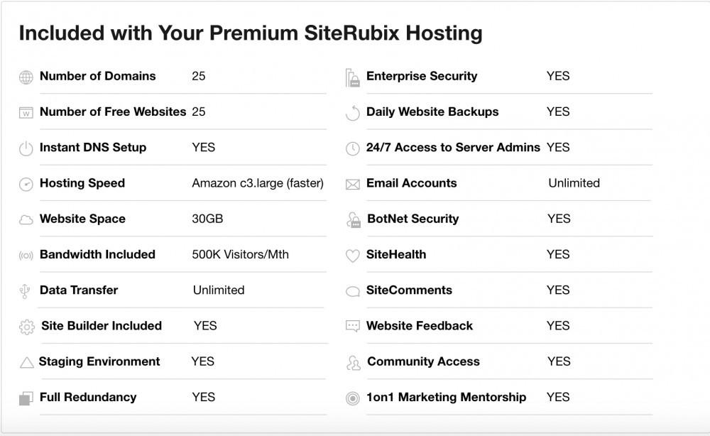 WA Premium Features 2