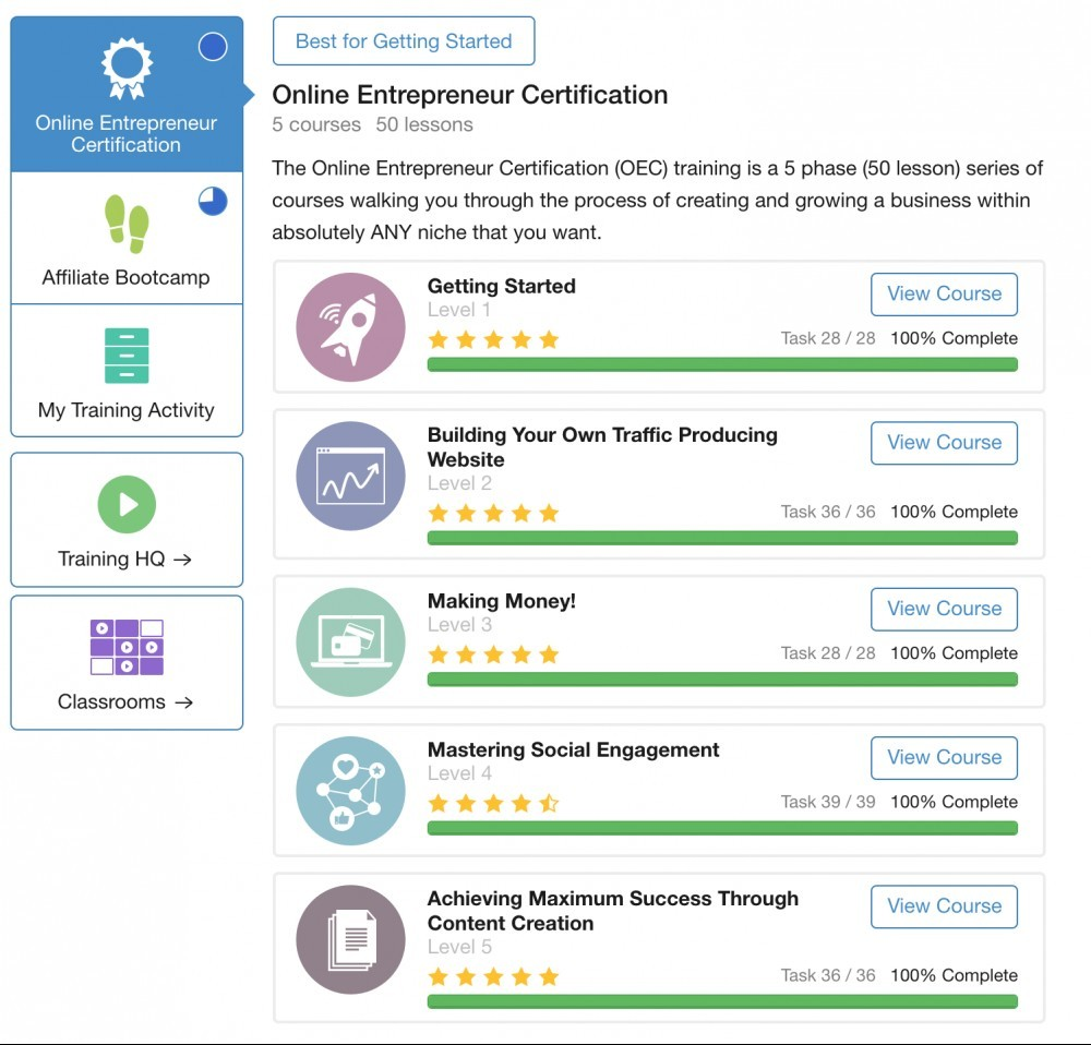 Online Certification Course - Wealthy Affiliate