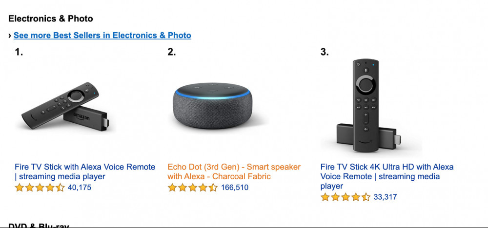 amazon-best-sellers-electronics