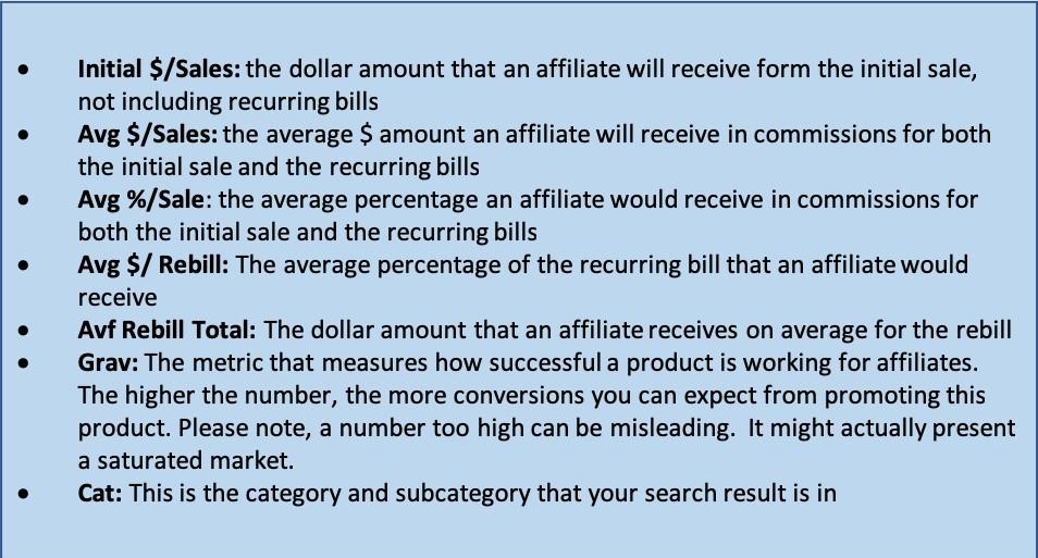 Clickbank Metrics