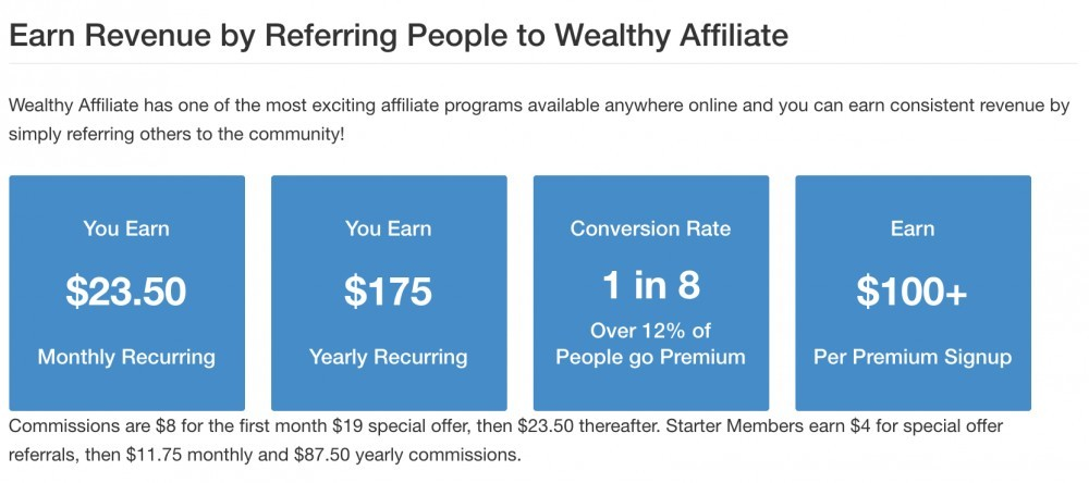 Affiliate Program - Wealthy Affiliate