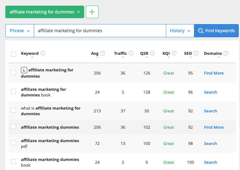 jaaxy keyword research example - affiliate marketing for dummies