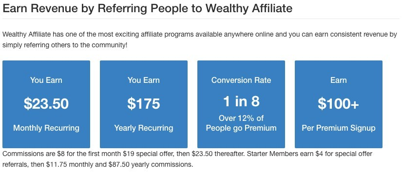 Wealthy Affiliate Referral Program