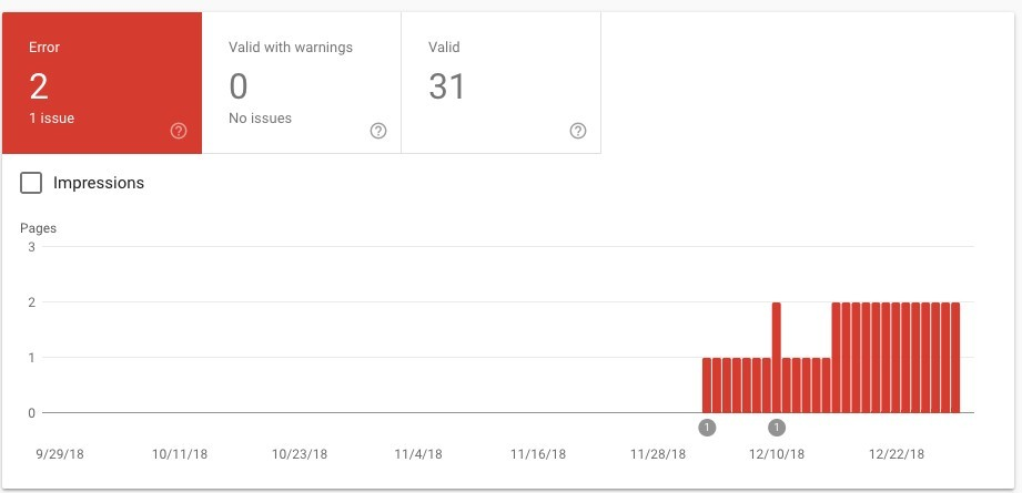 AMP Report - Google Search Console