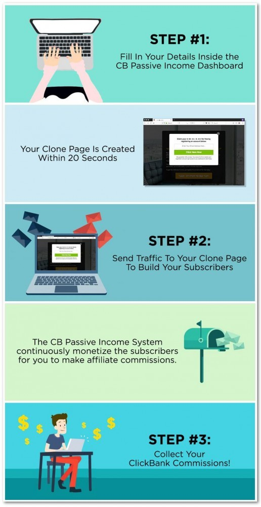How CB Passive Income Works