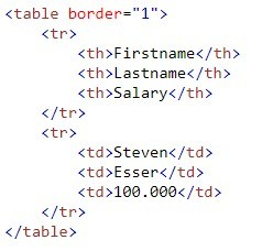 Table With Border Code