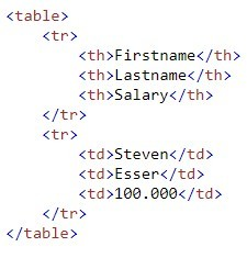 Table With Header Code