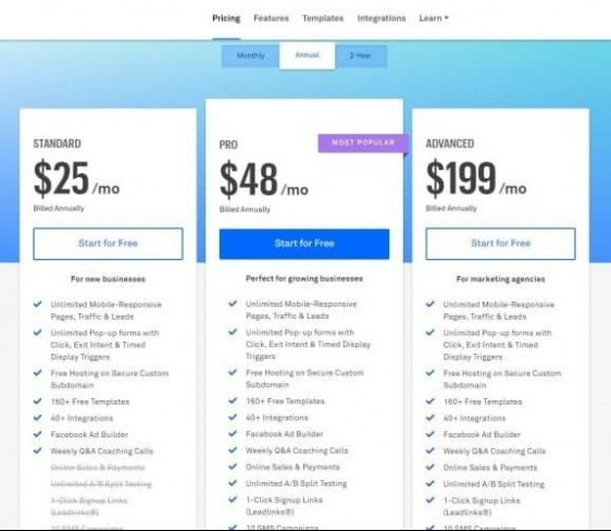 LeadPages Review - Price plan