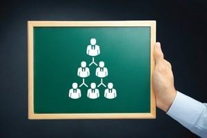 pyramid scheme system