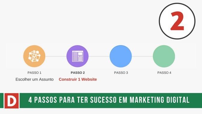Passo 2 - Construa 1 Website