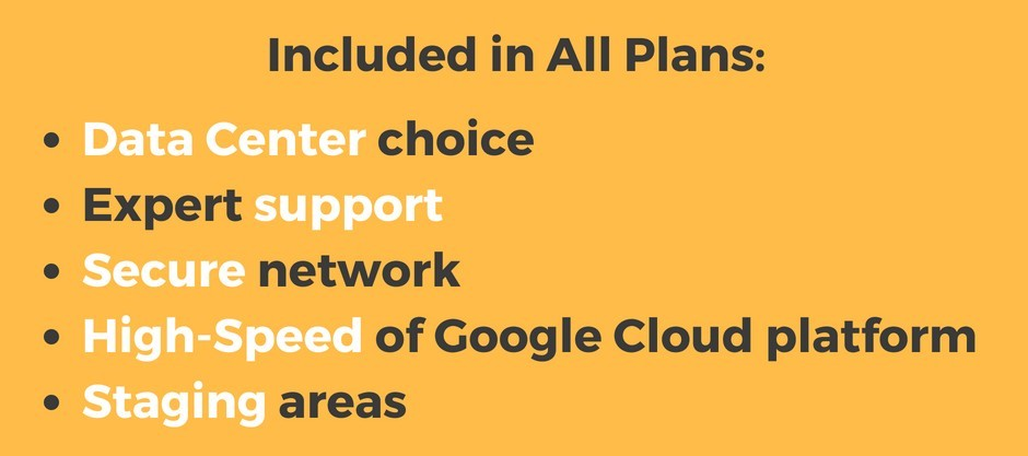 Features included in all Kinsta Plans
