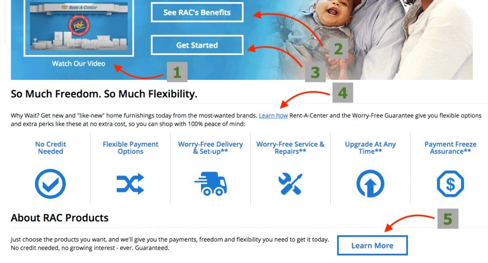 Create a call to action on a website   This one has too many CTA's