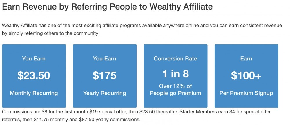Revenue Wealthy Affiliate