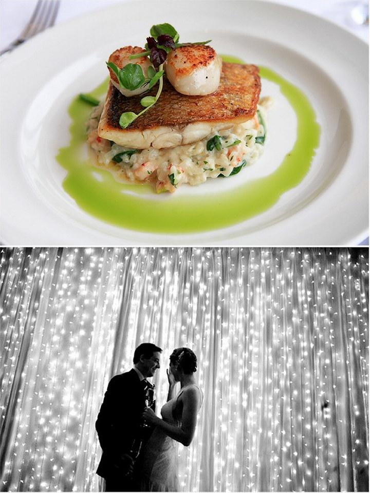 Wedding Reception Costs Wedding Venue Advice The Wedding Secret