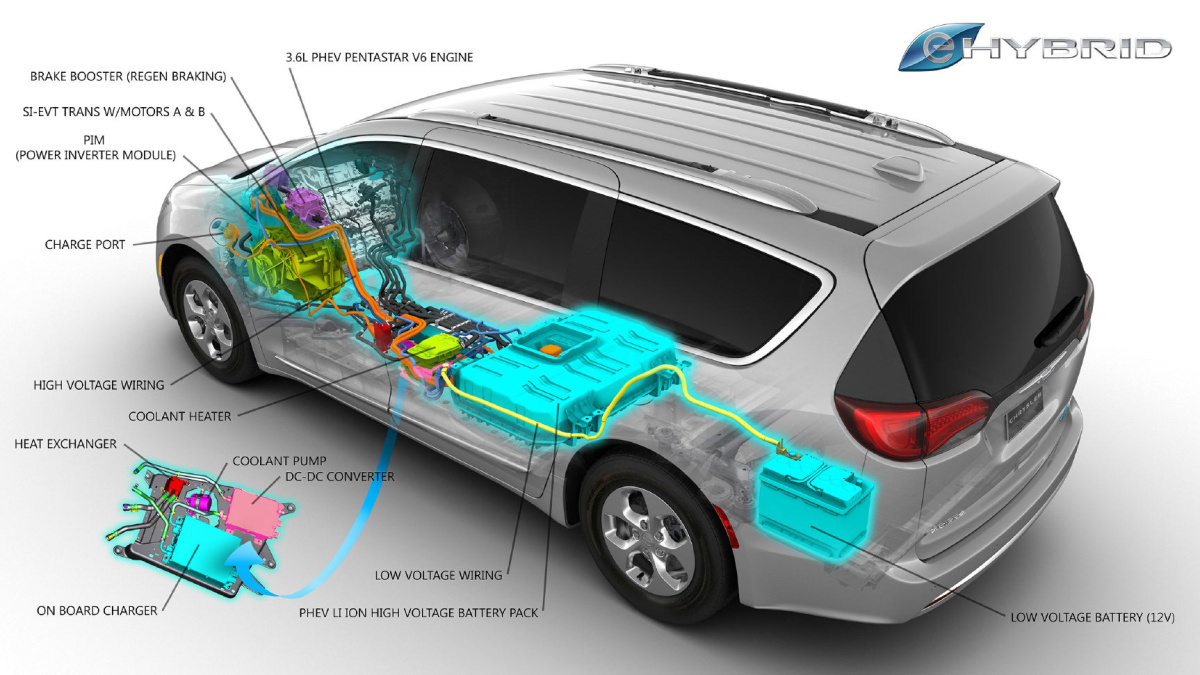 Chrysler Pacifica Hybrid Stands Alone Heater Fan Wiring Diagram