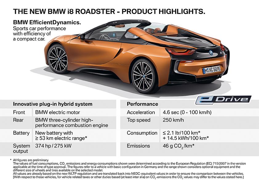 TrackWorthy -2019 BMW i8 Roadster (18)
