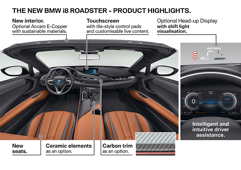World Premiere Of New Bmw I8 Roadster At La Auto Show Wheels Ca