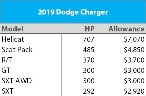 dodge-power-dollar-2