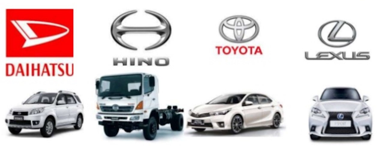 Biggest Automakers in the World
