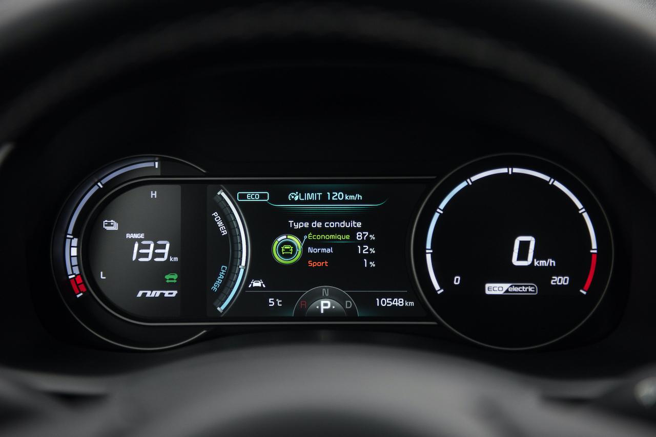 Review 2020 Kia Niro EV