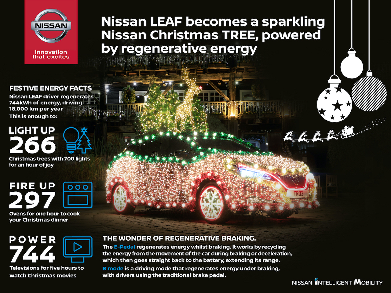 Nissan Tree Lights Up Holidays