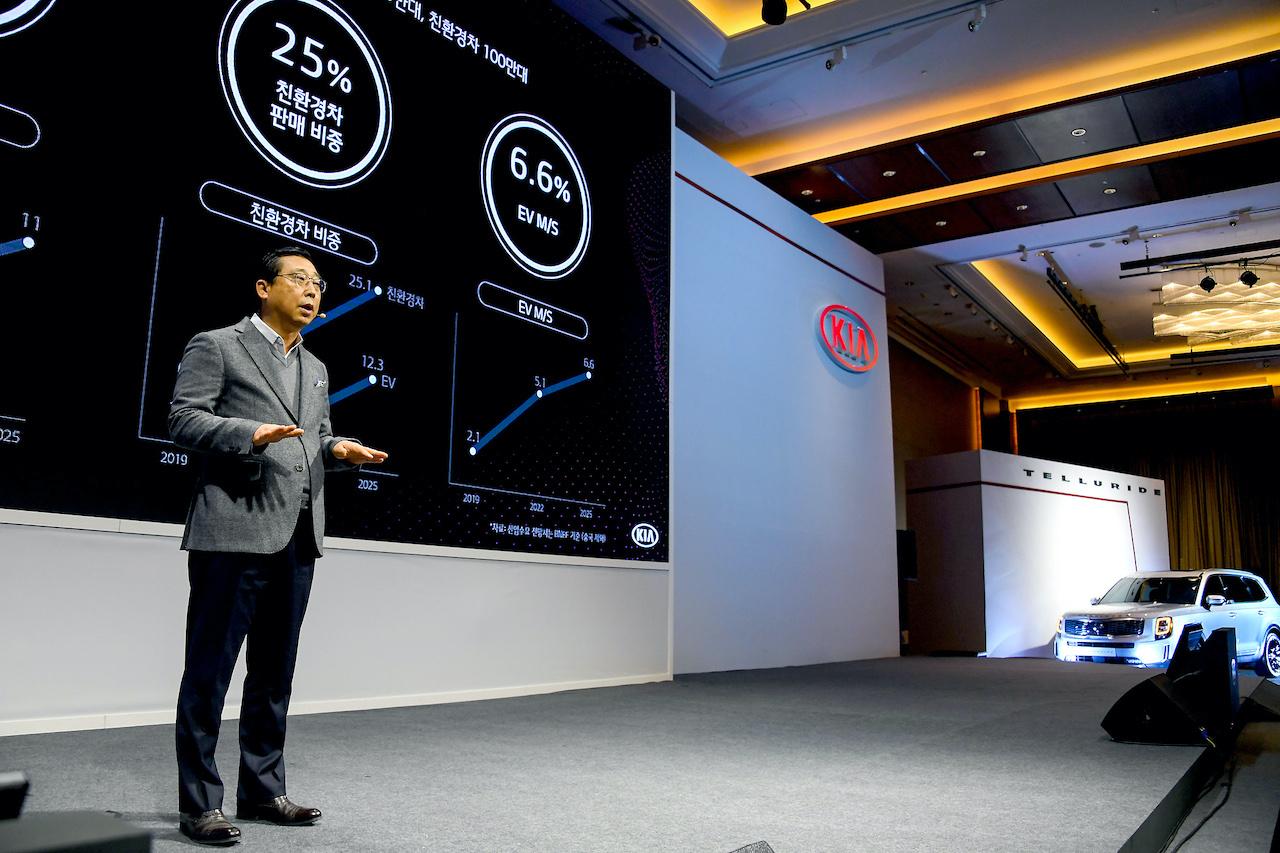 Kia Announces Big Plan S