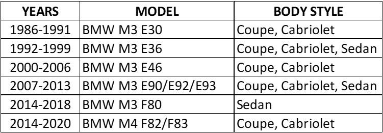 2020 BMW M4 Cabriolet Review
