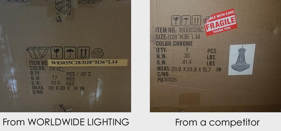Worldwide box vs Counterfeit