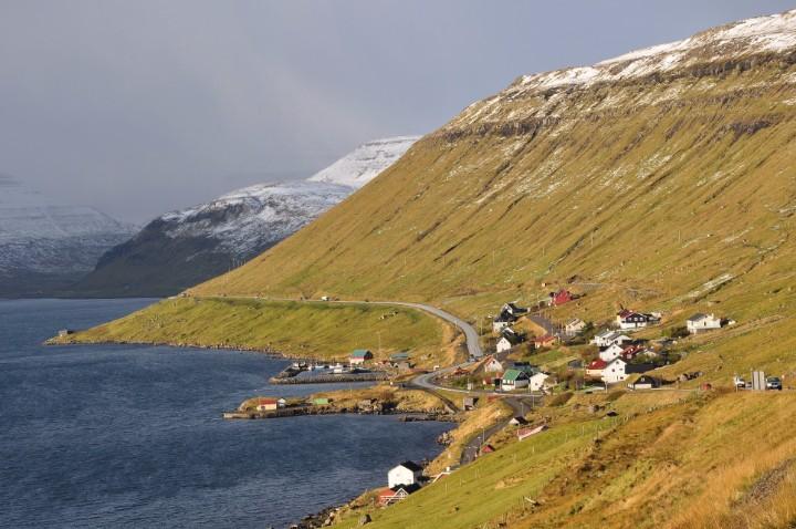 Faroe Islands Population in 2018