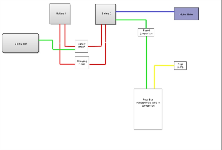 perko battery switches wiring diagram got any good wiring tips or tricks? in electronics forum perko navigation light wiring diagram #6