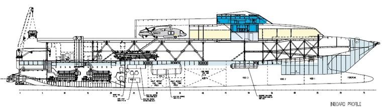HSV-2 Inboard Profile.jpg