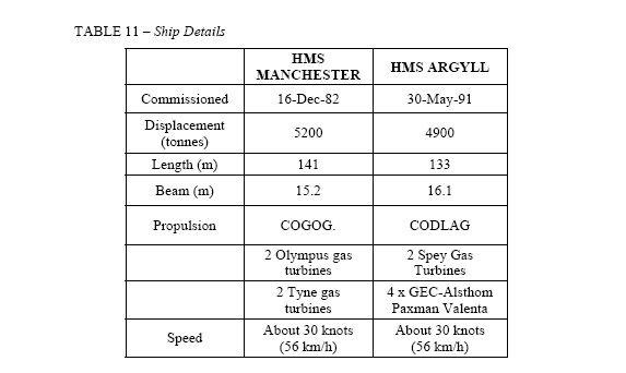 RN Transom_001_Ship Details.jpg