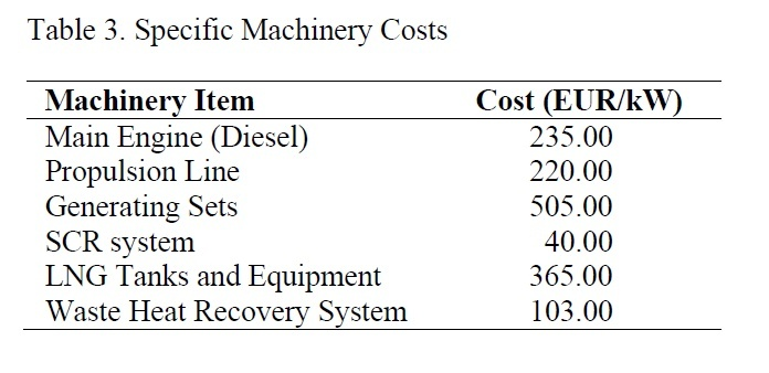PROPULSION_Machinery Costs 2013.jpg