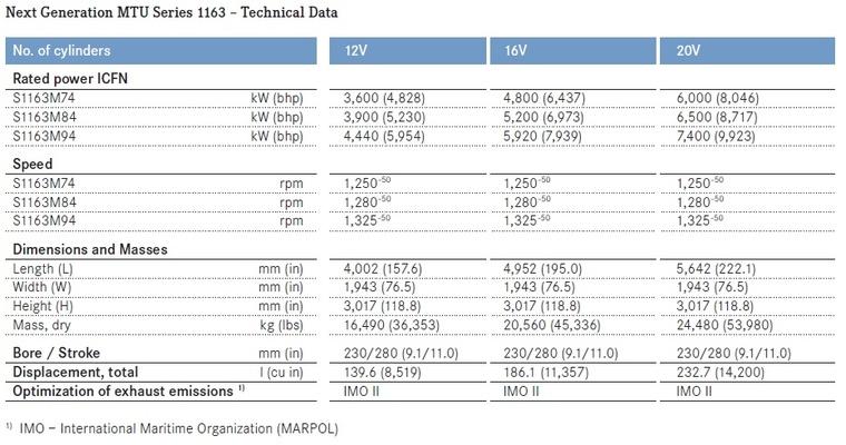 Propulsion_MTU 1163_specs1.jpg
