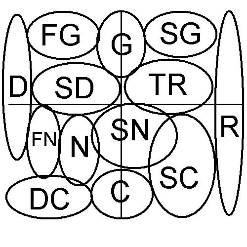 help me find my kibbe, please: FG vs TR vs SG - Page 2