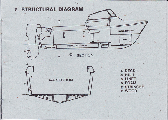 Arima Boat Owners Manual Arima Boat Owners Group