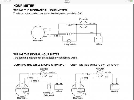 hour meter for sho bass cat boats Grasslin Hour Meter Wire Diagram quote