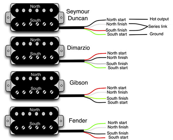92148c9dd19c4f728b127a0bb042f802_r  Conductor Humbucker Pickup Wiring Diagram on strat wiring diagram, explorer guitar wiring diagram, seymour duncan wiring diagram, humbucker wiring colors, humbucker pickups for stratocaster, fender humbucker wiring diagram, humbucker wiring-diagram af55 art, les paul wiring diagram, cigar box guitar wiring diagram, humbucker 1 volume 1 t-one wiring diagram, 2 volume 1 tone wiring diagram, humbucker pickup parts, humbucker pickups explained, humbucker pickup dimensions, humbucker pickup system, humbucker wiring options, humbucker pickup assembly, volume control wiring diagram, humbucker pickup frame, 2 humbucker 5-way switch wiring diagram,