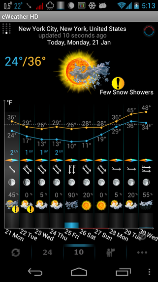 eWeather HD 4 7 for Android released: four day weather