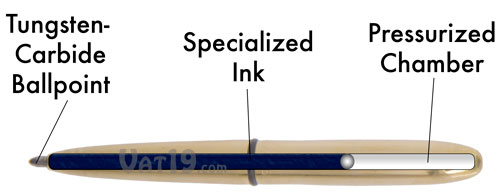 Pressurized ink capsule ensures constant ink flow even when held upside down.