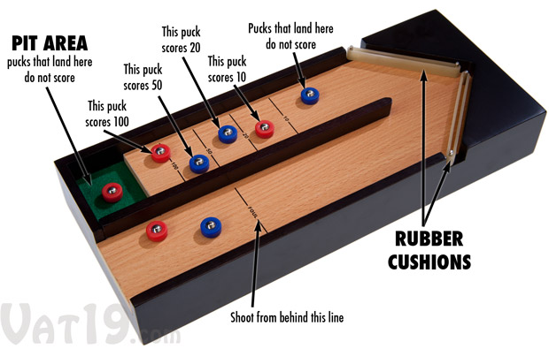 Diagram shows the scoring system of the Desktop Shuffleboard.
