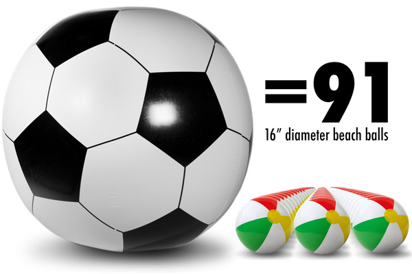 Gigantic inflatable soccer ball is equivalent to 91 beach balls.