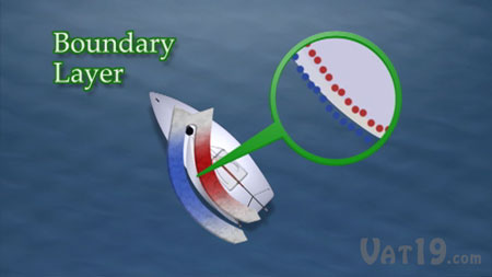 Learn how sails work with our sailboat racing DVD