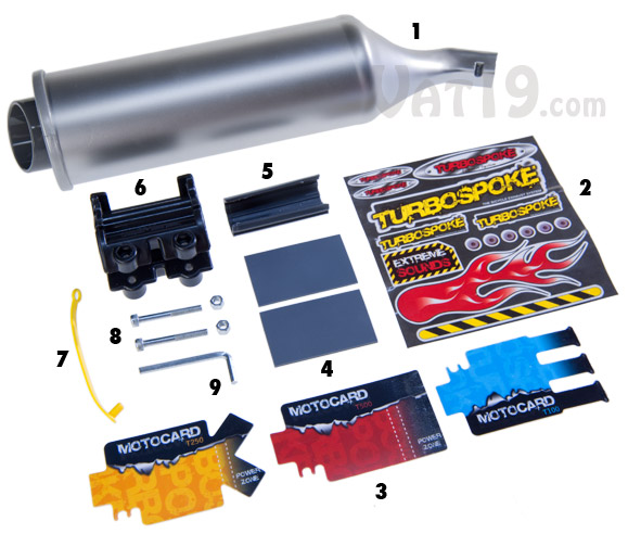 Contents of the Turbospoke package.