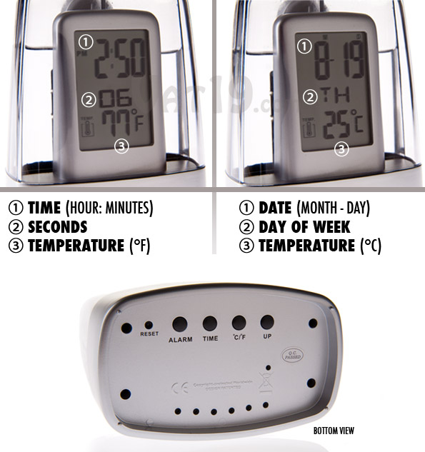 The display of the Digital Water-Powered Alarm Clock can show the current time, date, and ambient temperature.